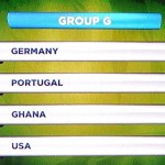 2014 World Cup Group G: What went wrong For Ghana