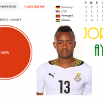 Transfer Tavern: Arsenal could look to Jordan Ayew if they Loic Remy deal falls through