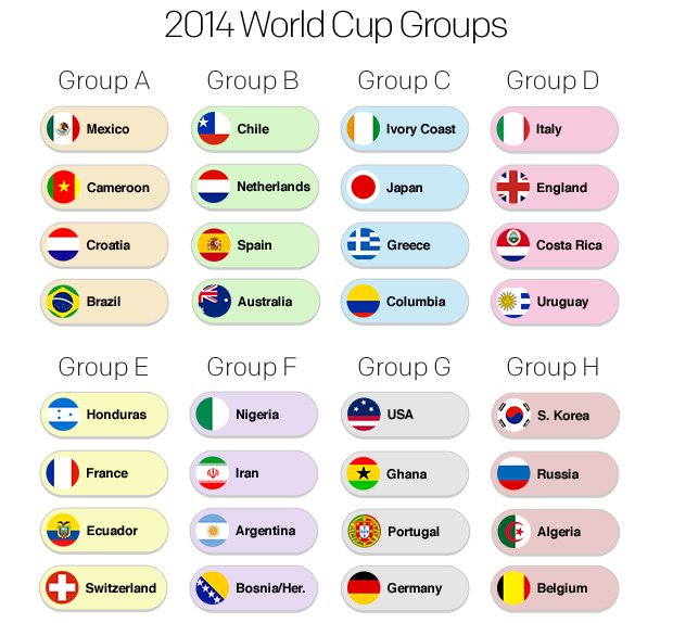 A World Cup quandary: sex or abstinence