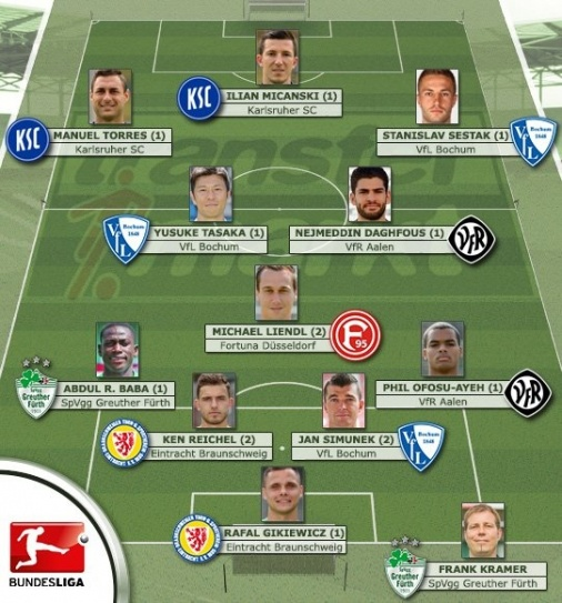 Baba Rahman and Phil Ofosu-Ayeh named in team of the week