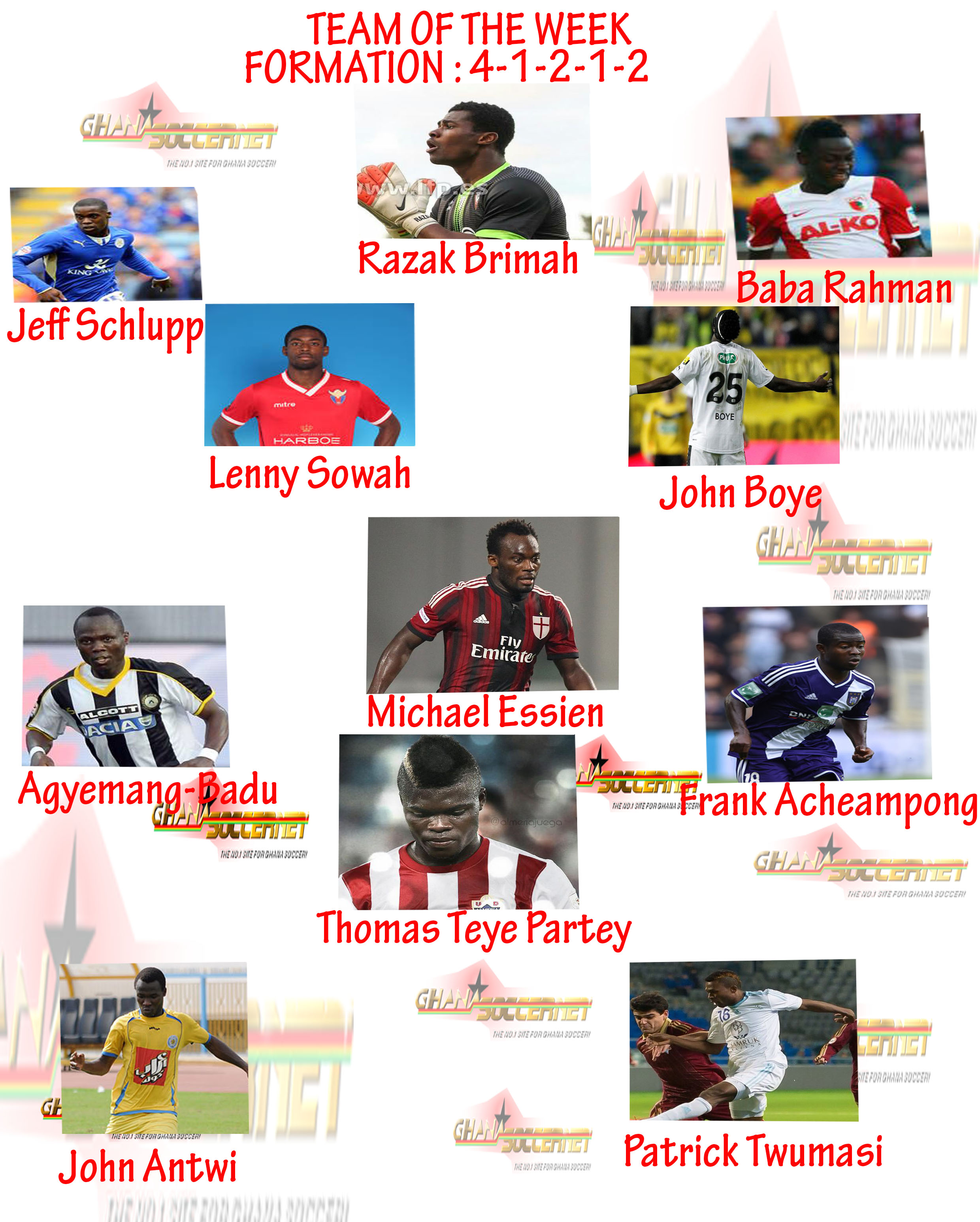 GSN-GTV Sports Plus' team of the week: Sowah, Antwi, Twumasi