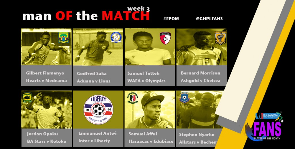Ghana Premier League Week 3 Man of the Match winners