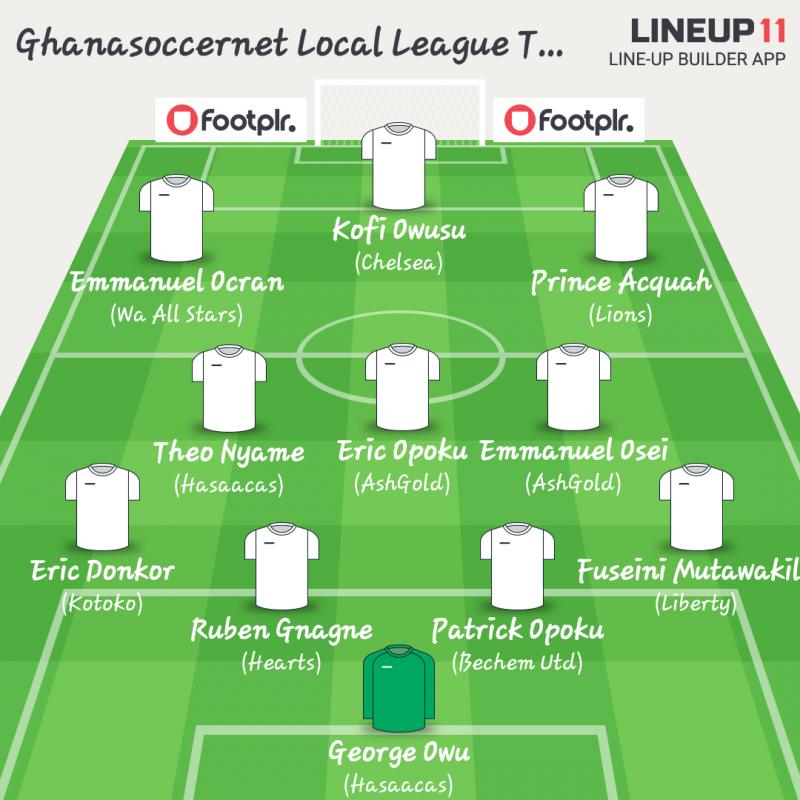 Ghana League Team of the week- Kotoko's hero Eric Donkoh makes squad