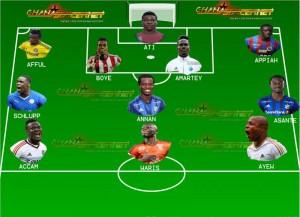 GHANASoccernet.com's Team of the Week: Ghanaian players abroad