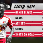 New York Red Bulls' LloydSam takes his game to another level in 2015