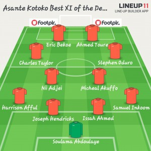 SURVEY: Yusif Chibsah and Emmanuel Osei Kuffour conspicuously missing in Kotoko Best XI of the decade