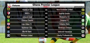 Ghana Premier League Live: Hearts of Oak vs Edubiase, plus updates from all matches