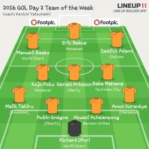GHANAsoccernet.com GPL Team of the Week