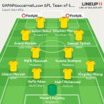 GHANAsoccernet.com GPL Team of the Week – Samuel Tetteh and Evans Mensah appear for the second time