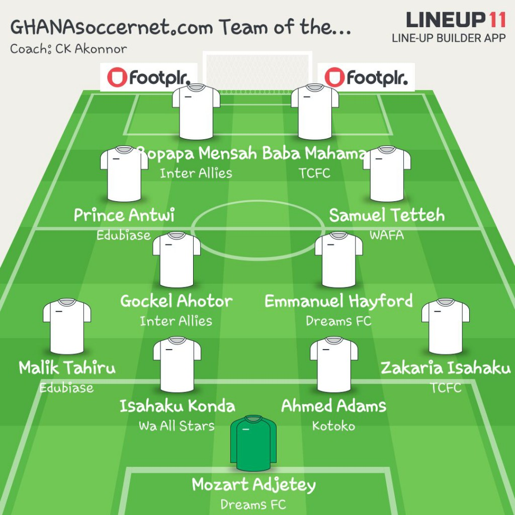 GHANAsoccernet GPL Team of the Week 7; Baba Mahama, Isahaku Konda maintain consistency
