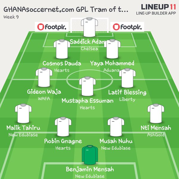 GHANAsoccernet.com Team of the Week: Stupendous Latif Blessing and magical Yaya Mohammed make team again