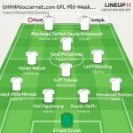 GHANAsoccernet.com Mid-Week Team: Hat-trick Yaya Mohammed makes team with Latif Blessing