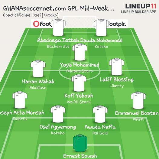 GHANAsoccernet.com Mid-Week Team: Hat-trick Yaya Mohammed makes team with Latif Blessing