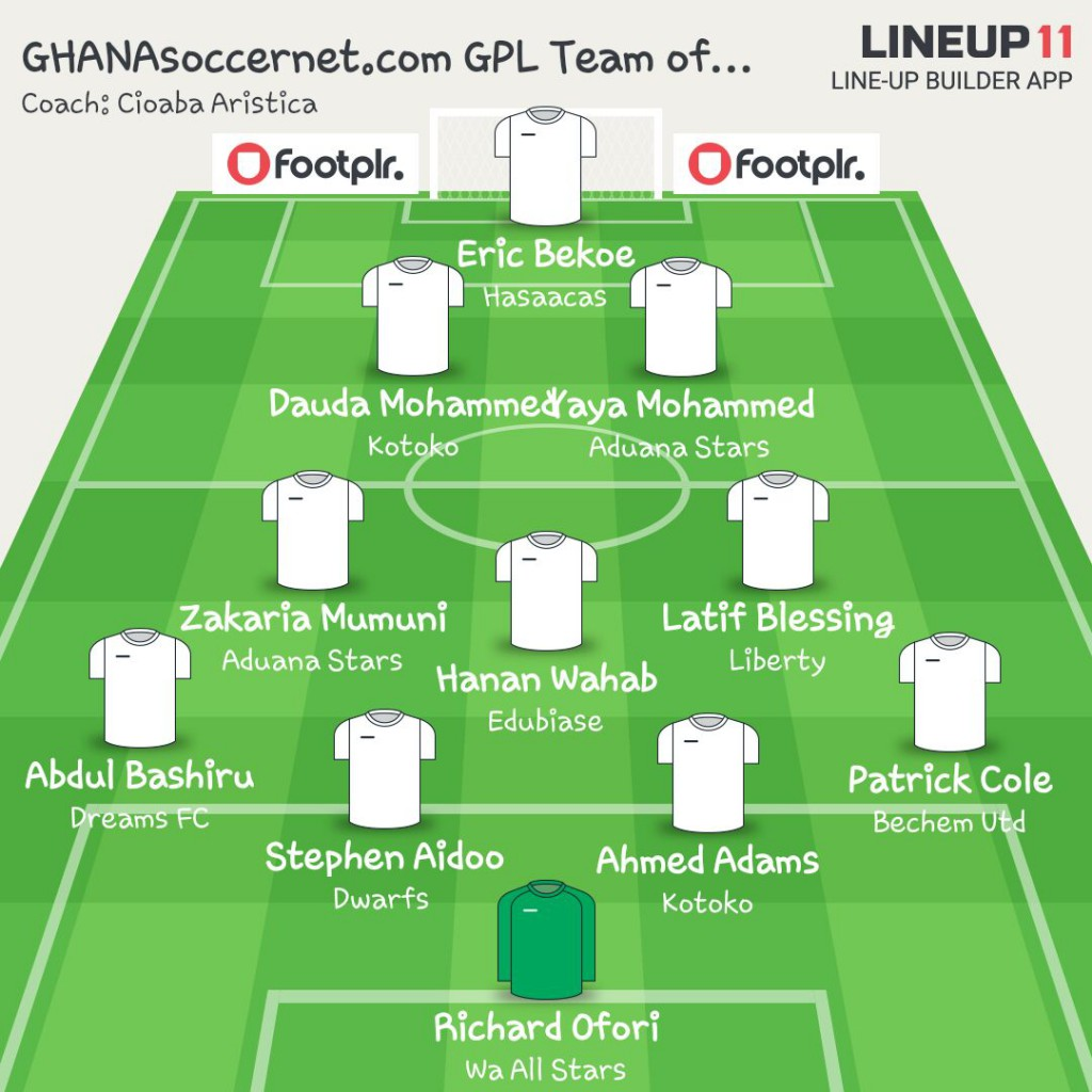 GHANAsoccernet.com GPL Team of Week X: Yaya Mohammed and Latif Blessing maintain consistency