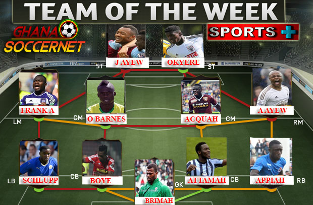 GHANAsoccernet's Team of the Week: Ayew brothers, Acquah, Barnes make squad - Brimah is retained