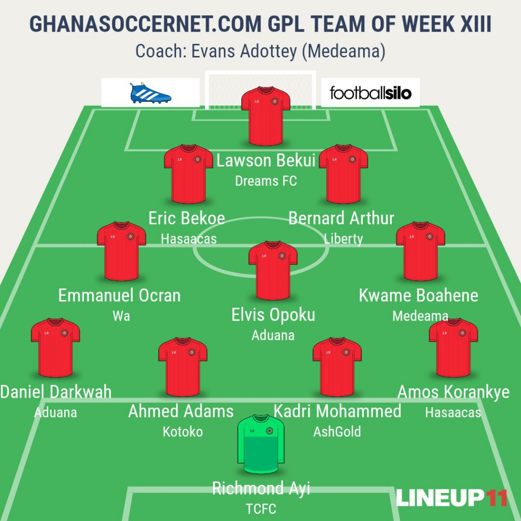 GHANAsoccernet.com GPL team of WEEK XIII: Ayi, Arthur break through; Blessing still missing
