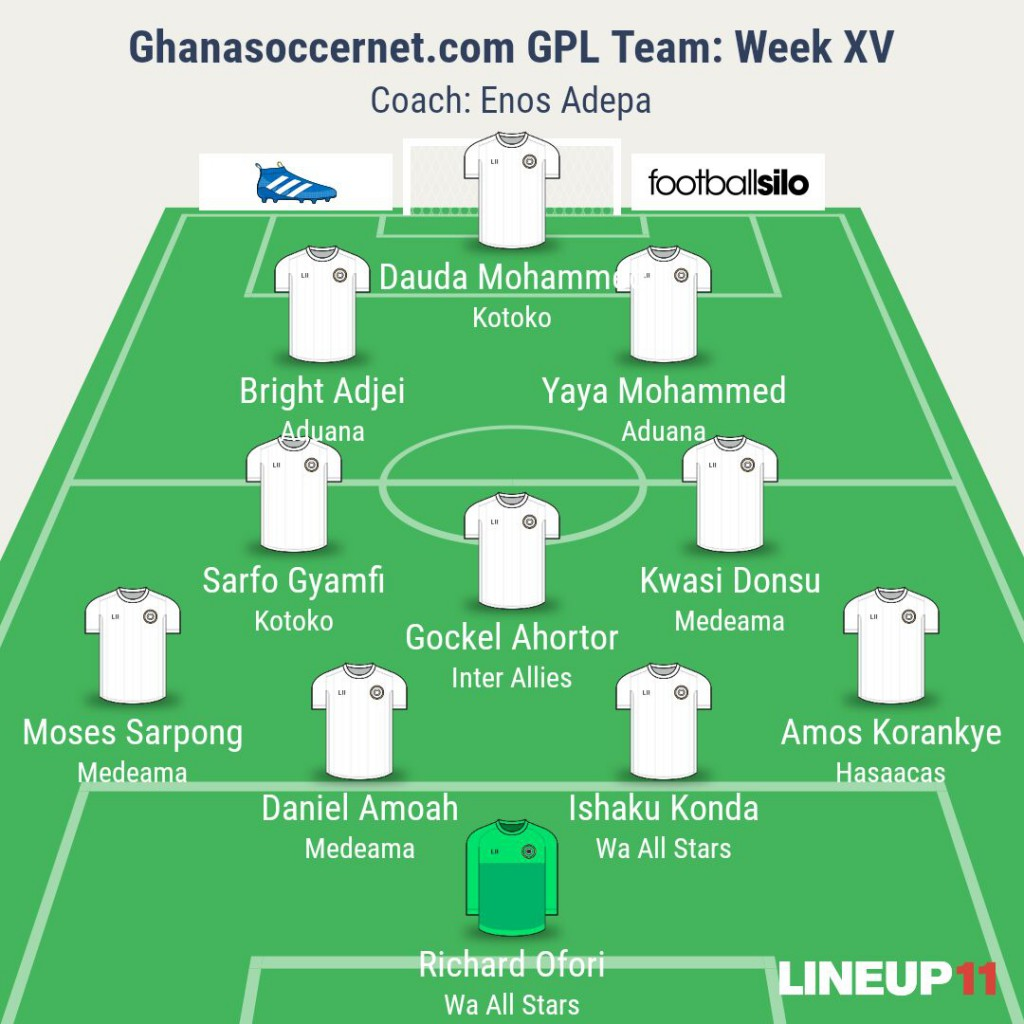 GHANAsoccernet.com GPL Team: Week XV – Dauda Mohammed hits three, Yaya Mohammed is back