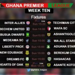 Re-live the Ghana Premier League LIVE updates of all seven matches played on Sunday
