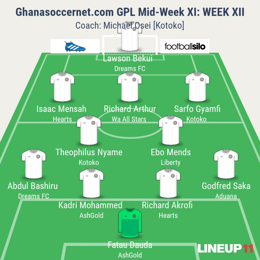 GHANAsoccernet.com GPL Mid-Week XI – Stupendous Fatau Dauda, and veteran Godfred Saka weave in; Yaya Mohammed, Latif Blessing missing
