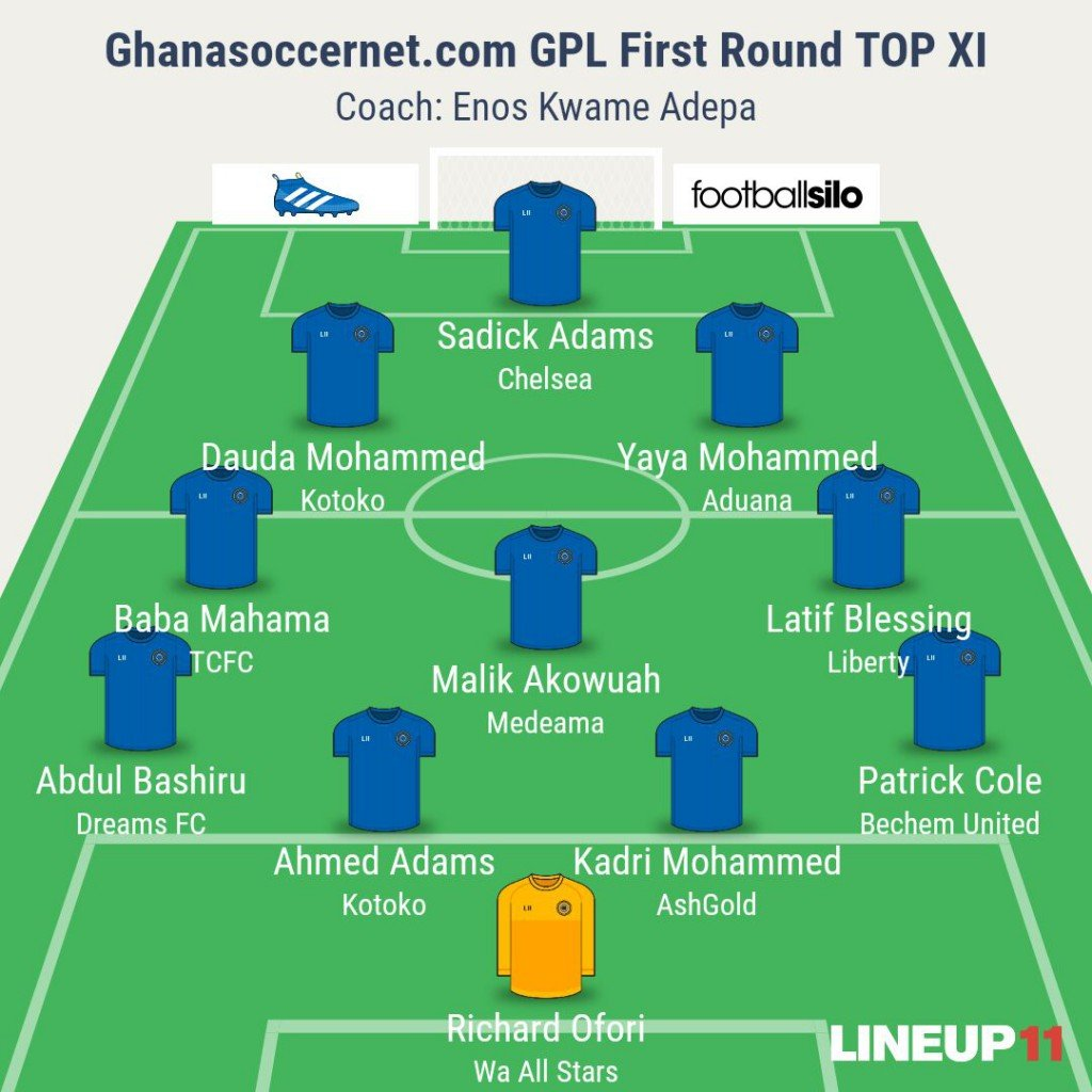 GHANAsoccernet.com GPL First Round Top XI: Latif Blessing, Yaya Mohammed-household names; Patrick Cole and Abdul Bashiru make cut