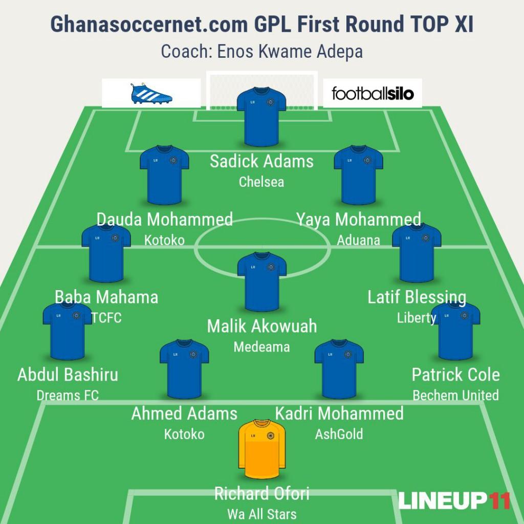 GHANAsoccernet.com GPL First Round Top XI: Latif Blessing, Yaya Mohammed-household names; Patrick Cole and Abdul Bashiru make cut