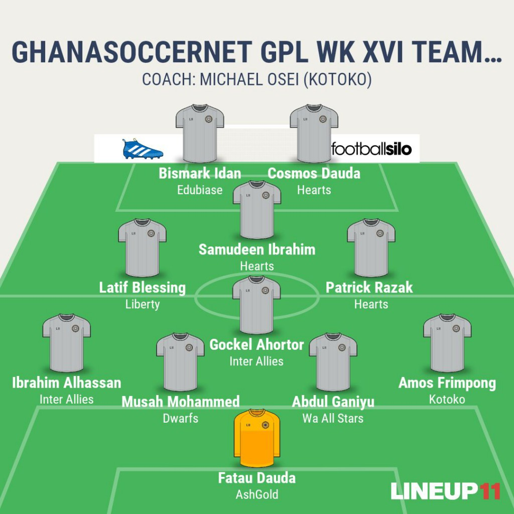 GHANAsoccernet.com GPL WK XVI Team of the Week; Fatau Dauda make top saves, Hearts dominate midfield