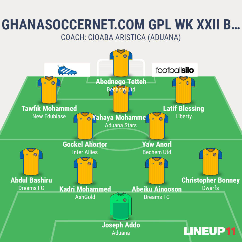 Ghanasoccernet.com GPL WK XXII BEST XI; Latif Blessing hits three, Yahaya Mohammed returns