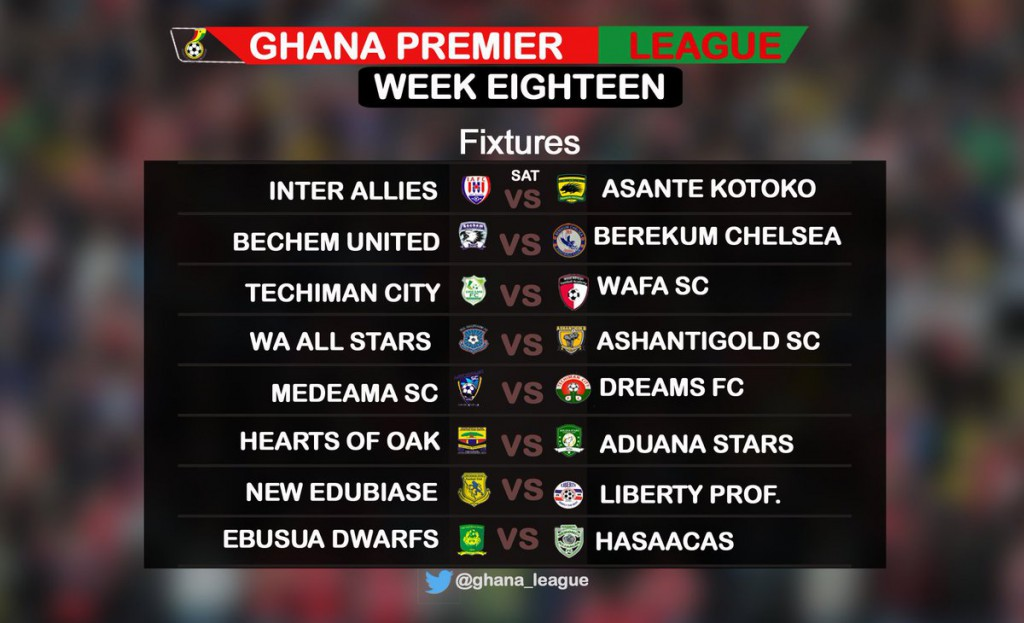 Re-live the Ghana Premier League LIVE play-by-play: Hearts of Oak 0-0 Aduana Stars