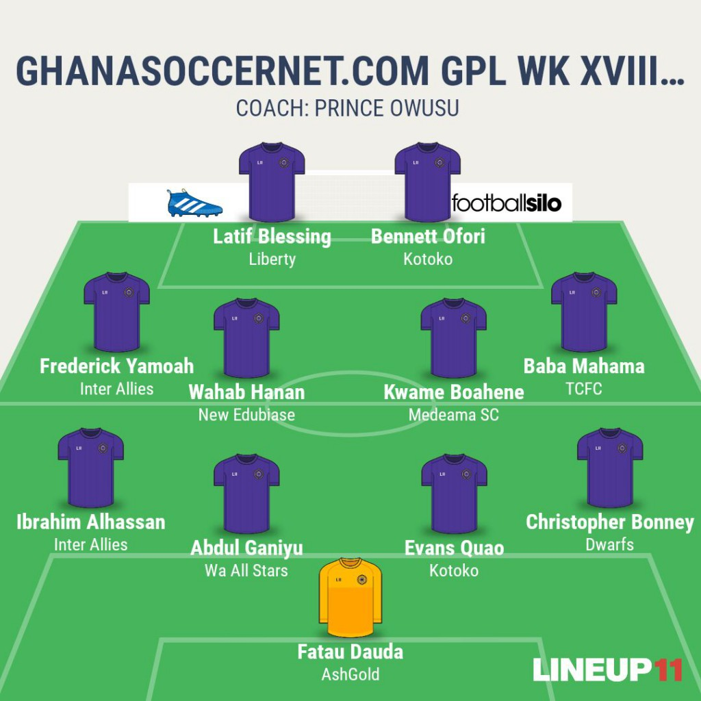 GHANAsoccernet.com GPL WEEK XVIII Team; Fatau Dauda, Latif Blessing maintain form