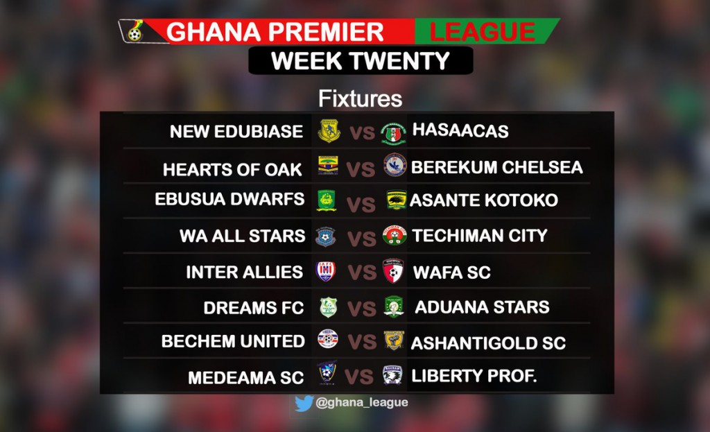 Re-live the Ghana Premier League LIVE play-by-play: Hearts of Oak 0-0 Berekum Chelsea