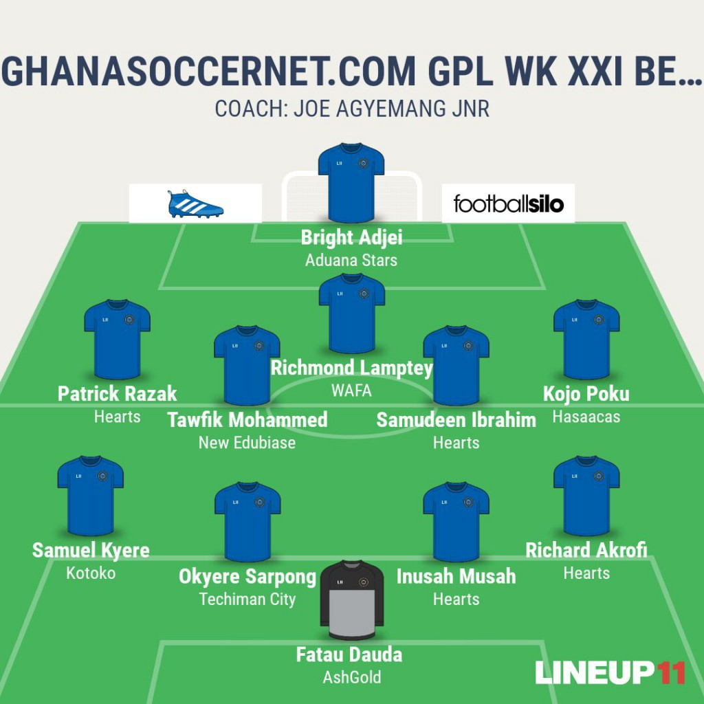 GHANAsoccernet.com Ghana premier League Week XXI Best XI: Kojo Poku, Richmond Lamptey hit brace, Inusah Musah rules SUPER CLASH