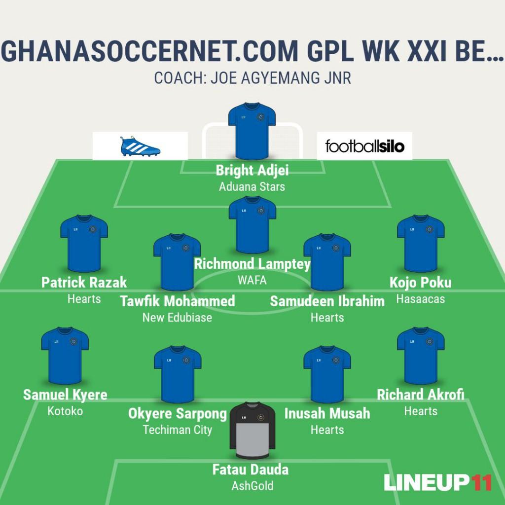 GHANAsoccernet.com Ghana premier League Week XXI Best XI: Kojo Poku, Richmond Lamptey hit brace, Inusah Musah rules SUPER CLASH