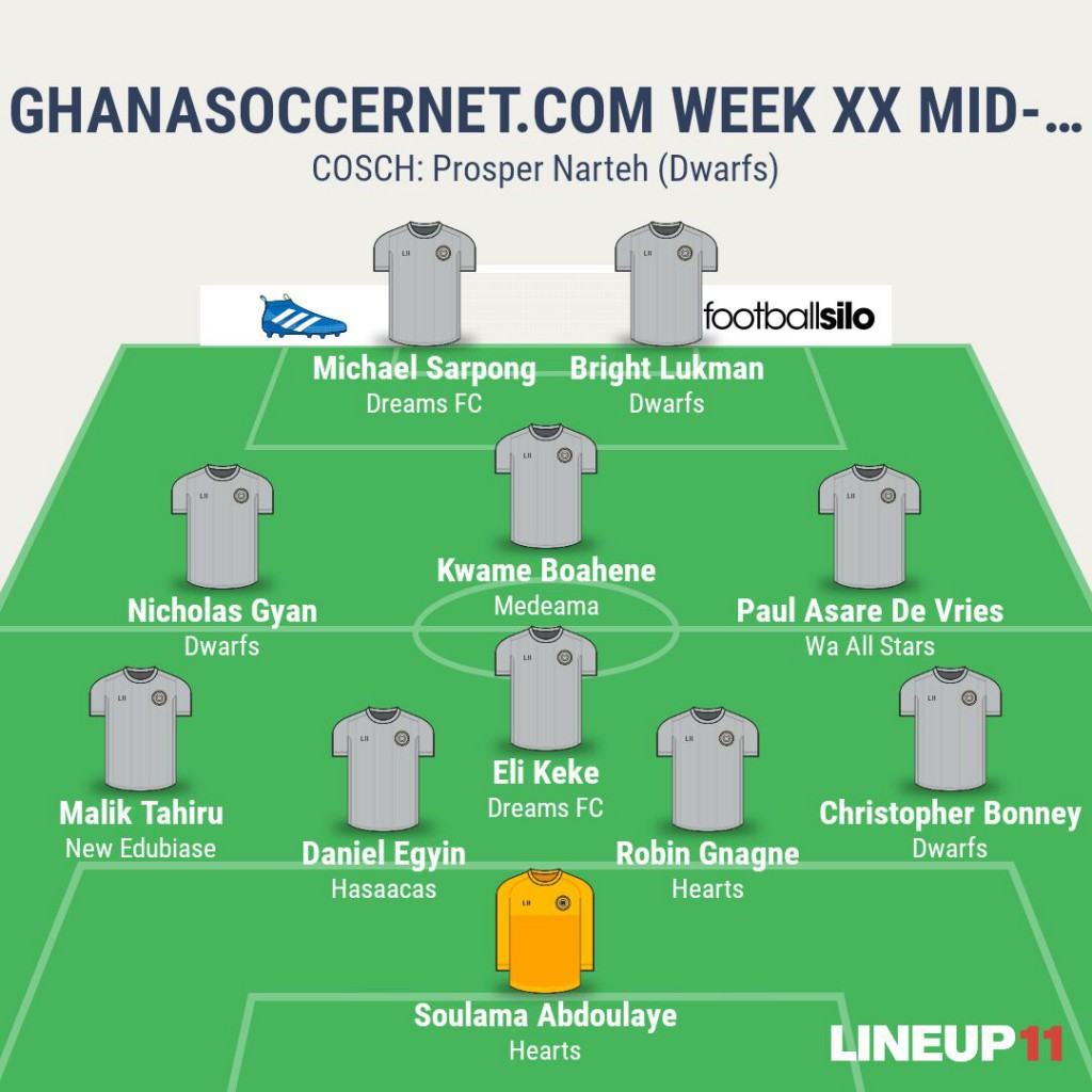 GHANAsoccernet.com Week XX Mid-Week Team; Bright Lukman, Michael Sarpong hit brace, Soulama Abdoulaye secures Hearts three points