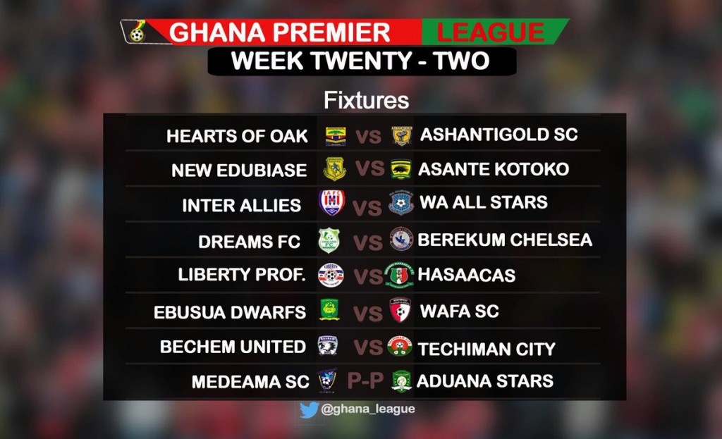 Re-live the Ghana Premier League LIVE play-by-play: Hearts of Oak 1-1 AshantiGold SC