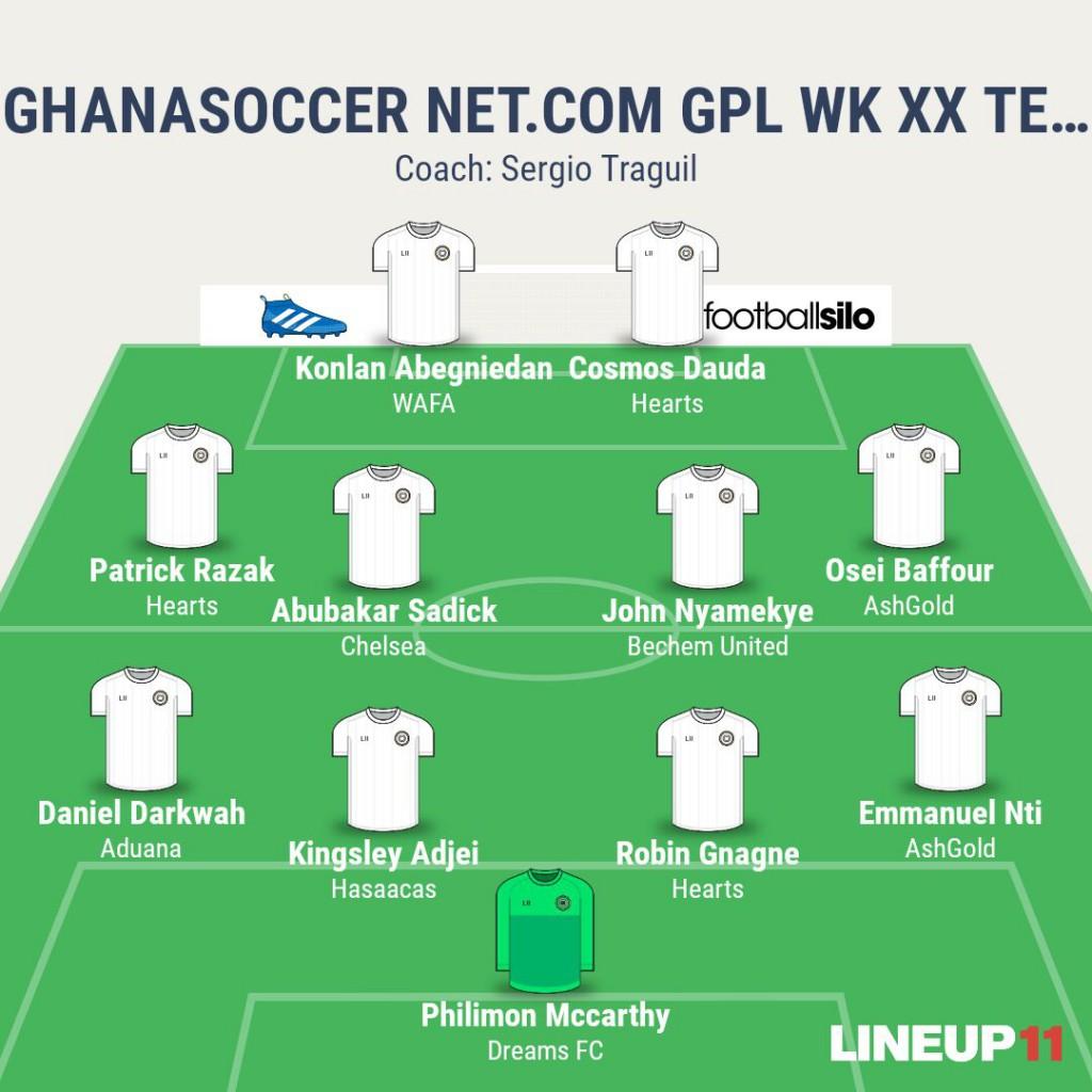 Ghanasoccernet.com GPL WK19 Team; Philimon McCarthy, Cosmos Dauda steal show