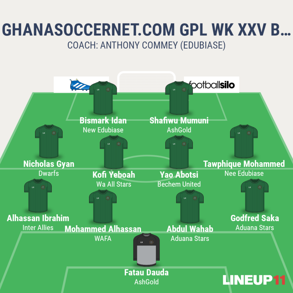 GHANASoccernet.com GPL Week 25 Best XI: Abdul Wahab, Bismark Idan make headlines; Godfred Saka returns