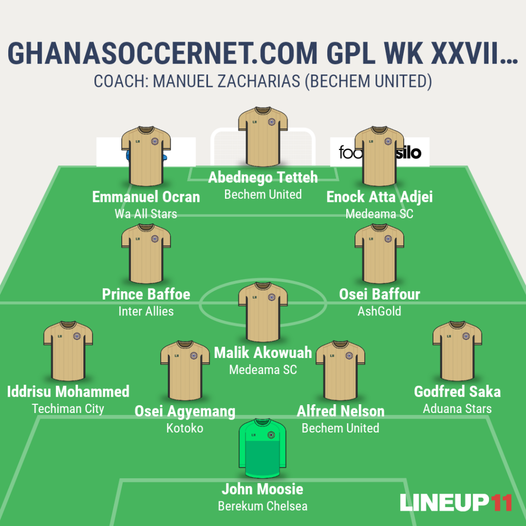 GHANASoccernet.com GPL WeeK 27 Best XI: Abednego Tetteh, Emmanuel Ocran register hat tricks; John Moosie denies Kotoko home victory
