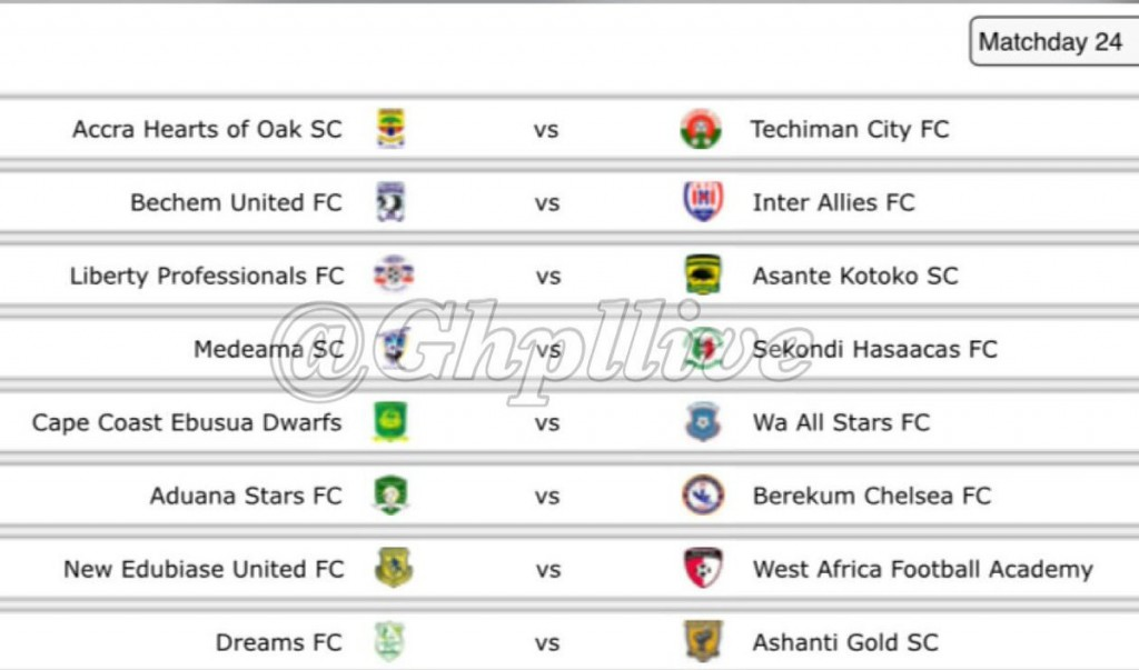 Re-live the Ghana Premier League LIVE play-by-play: Hearts - Techiman City
