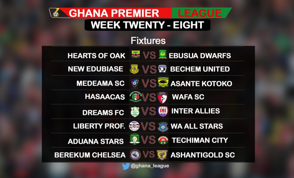 Re-Live the Ghana Premier League LIVE play-by-play: Liberty Professionals 1-0 Wa All Stars