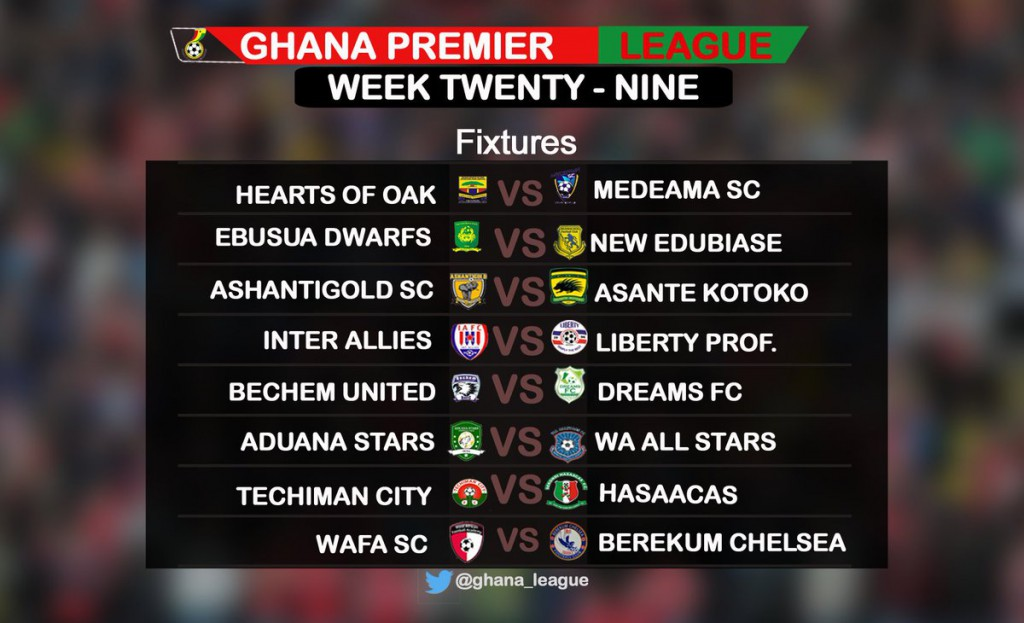 Ghana Premier League LIVE play-by-play: Wa All Stars 2-1 Aduana Stars