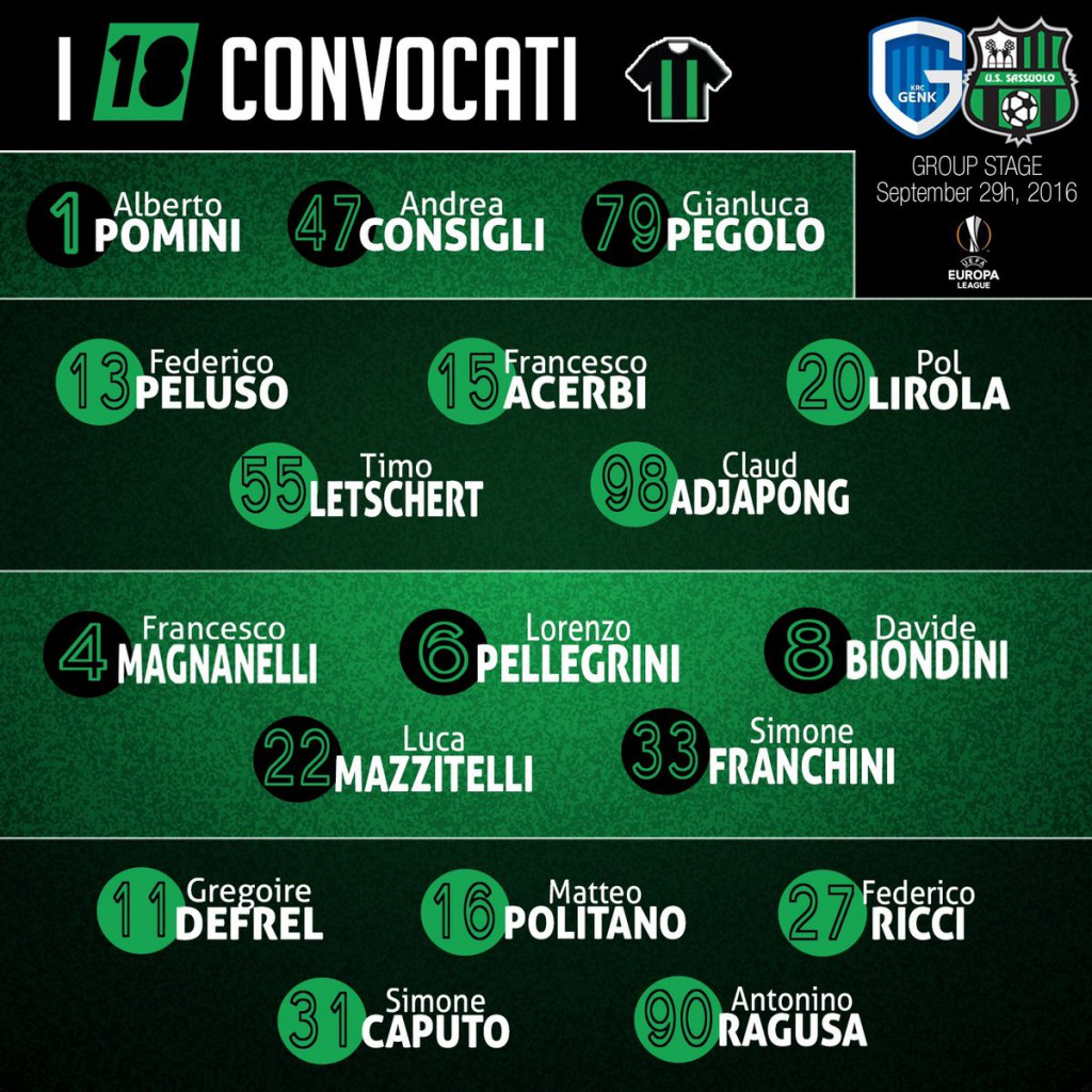 Crocked Ghana midfielder Alfred Duncan excluded from Sassuolo squad to face Bennard Kumordzi's Genk
