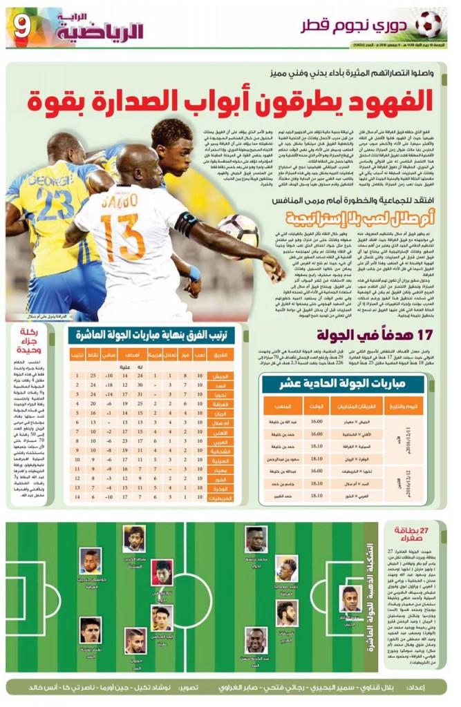 Ghana defender Rashid Sumaila makes second appearance in Qatar Stars League team of the week