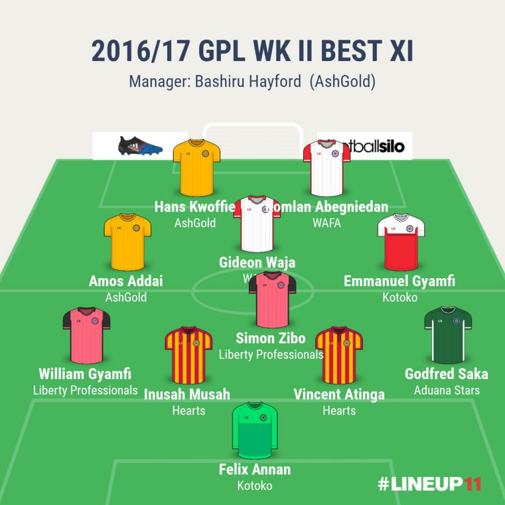2016/17 GPL WK II Best XI: Felix Annan, Emmanuel Gyamfi, Simon Zibo maintain form, Hans Kwoffie hits three