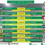 RELIVE: Up-to-the-minute updates of Ghana Premier League Week 3 matches