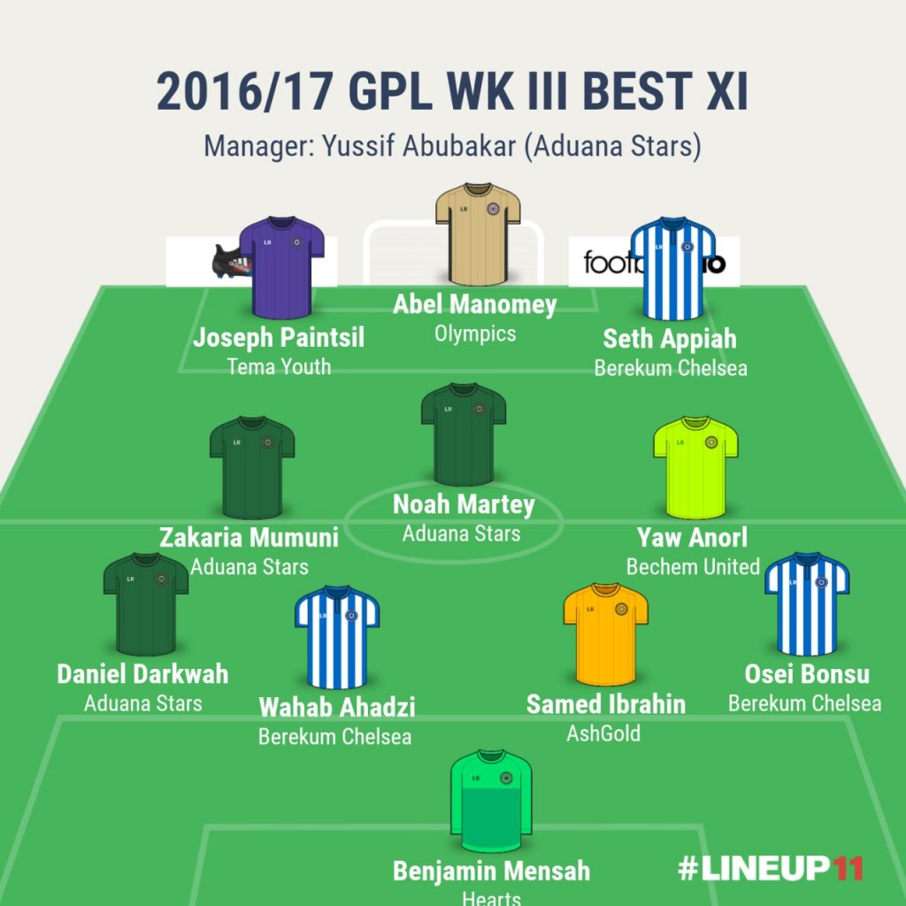 2016/17 GPL WK III BEST XI: Abel Manomey and Seth Appiah hit braces, Noah Martey and Zakariah Mumuni steal show in Dormaa while Paintsil keep shaking Tema