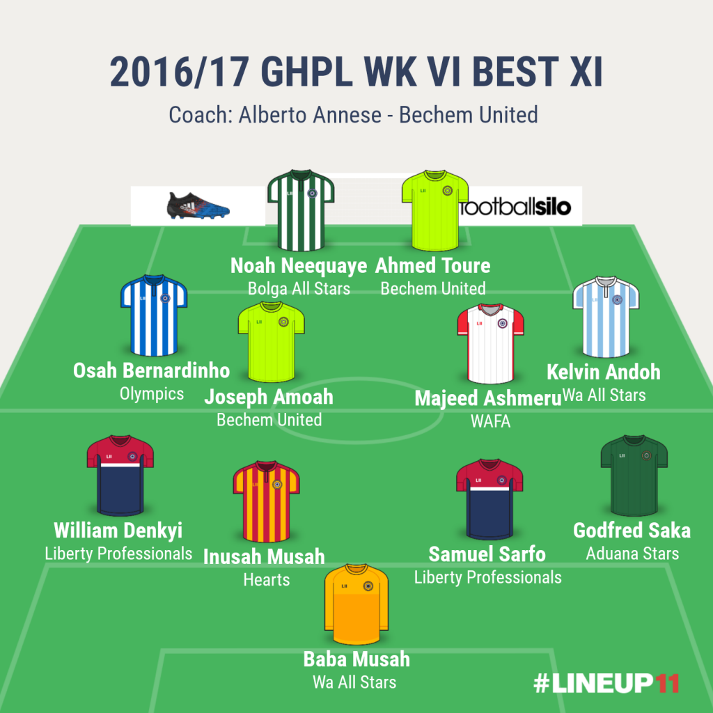 2016/17 GHPL WK VI BEST XI: Ahmed Toure nails AshGold, Inusah Musah, Samuel Sarfo continue fine form, Noah Neequaye shows up for Bolga All Stars