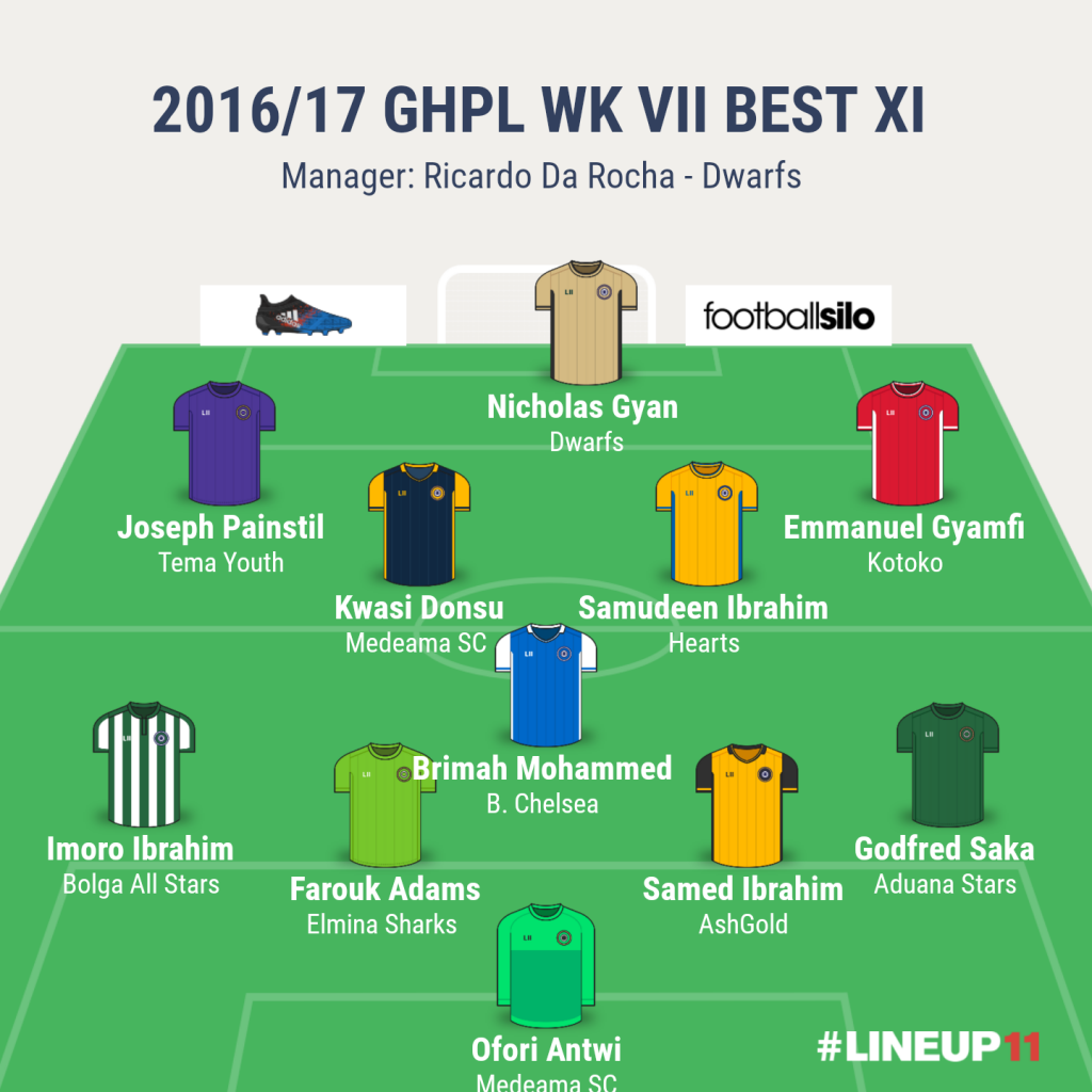 2016/17 GHPL WK VII BEST XI: Superb Ofori Antwi, prolific Nicholas Gyan, powerful Kwasi Donsu and brilliant Samudeen steal headlines