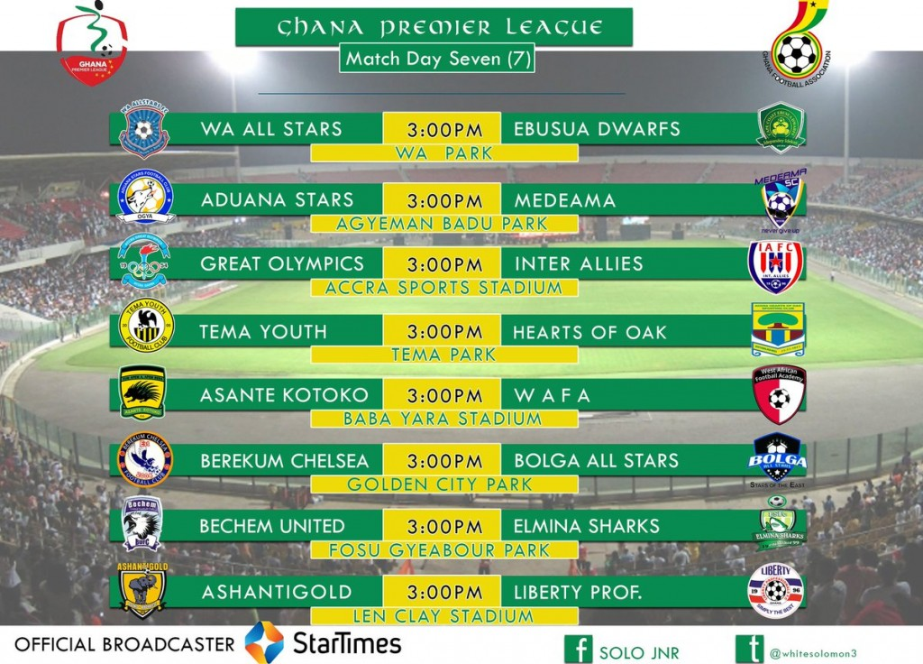 RE-LIVE: 2016/17 Ghana Premier League Week VII Coverage