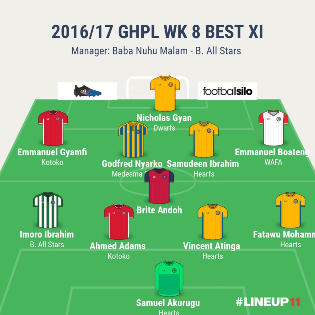 2016/17 GHPL WK 8 BEST XI: Industrious Atinga, skillful Gyamfi, brilliant Samudeen and free scoring Nicholas Gyan dominate headlines