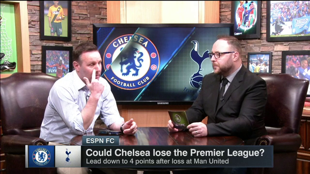 Could Chelsea lose the Premier League?